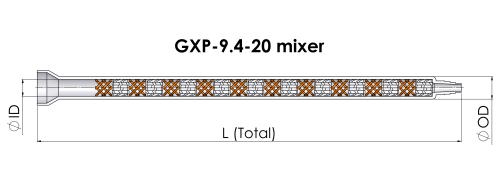 Produktedetails GXP