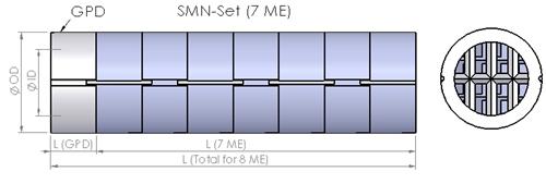 Produktedetails SMN-7